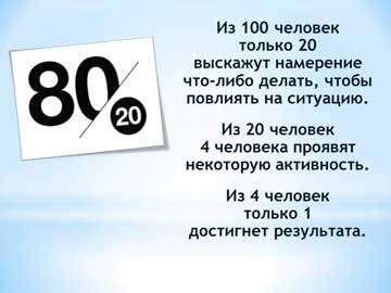 Статистика по принципу 80 20