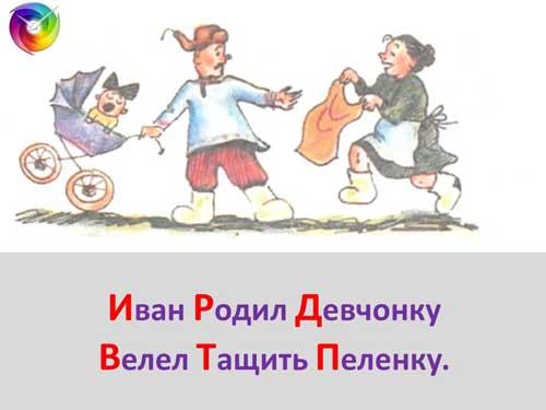 Как запомнить порядок падежей русского языка